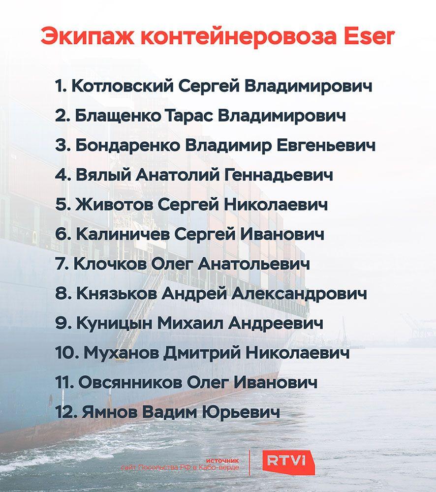 графика - список моряков на Eser