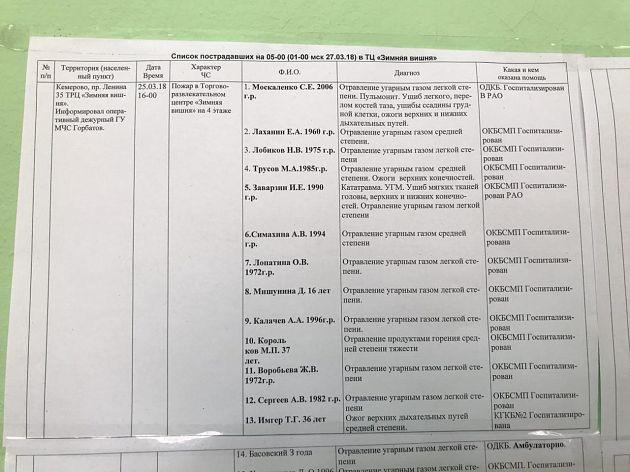 Екатерина Грачева / RTVI
